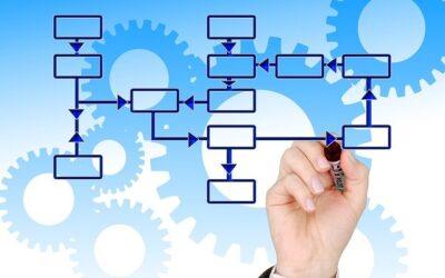 Kako da upravljate IT sistemom na pravi način