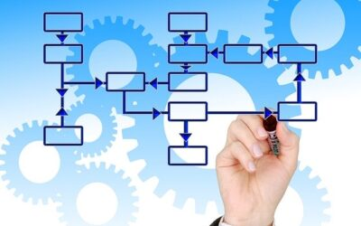 IT infrastruktura – stavke bitne za pravilno upravljanje